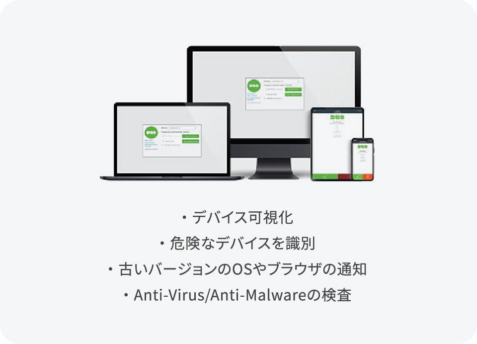 ・デバイス可視化・危険なデバイスを識別・古いバージョンのOSやブラウザの通知・Anti-Virus/Anti-Malwareの検査