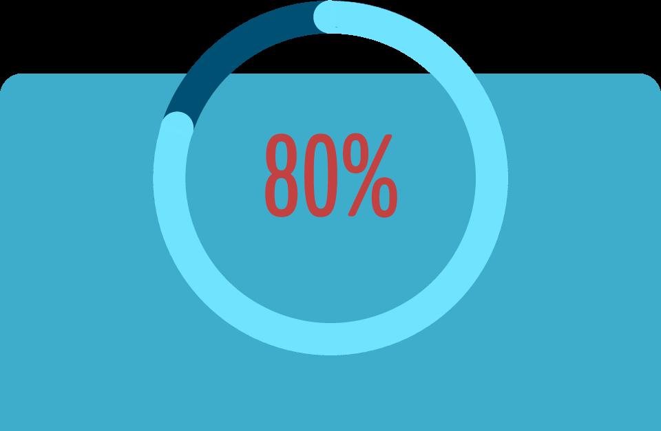 ハッキングによるセキュリティ侵害の80%はクレデンシャルに関連していると言われています。