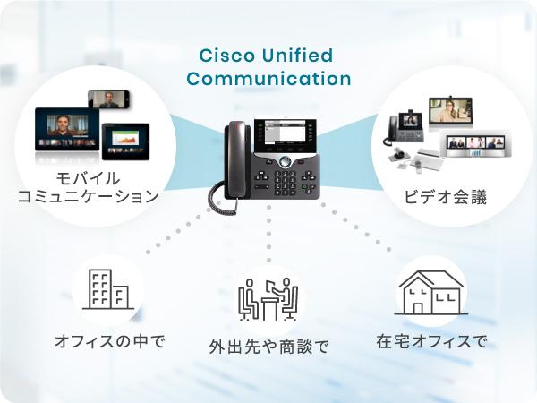 モバイルコミュニケーション・ビデオ会議:Cisco Unified Communication オフィスの中で、外出先や商談で、在宅オフィスで