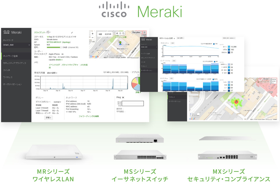 Cisco Meraki MRシリーズワイヤレスLAN MSシリーズイーサネットスイッチ MXシリーズセキュリティ・コンプライアンス