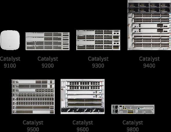 Catalyst9100 Catalyst9200 Catalyst9300 Catalyst9400 Catalyst9500 Catalyst9600 Catalyst9800
