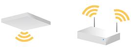 無線LANのアクセスポイント